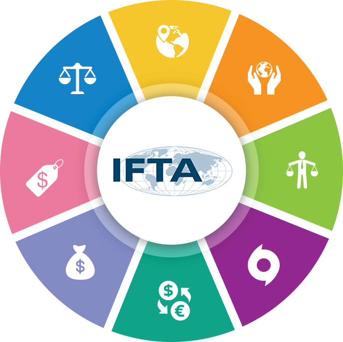 IFTA Societies