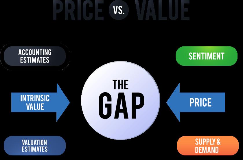 market-intelligence-chart
