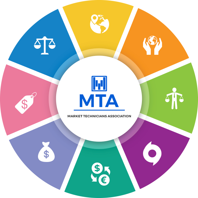 MTA Chapters